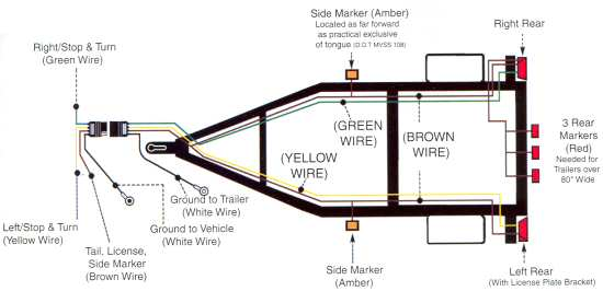TRAILER WIRING GUIDE on