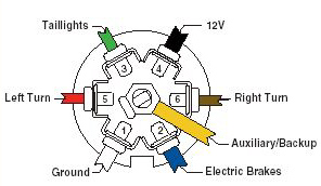 Wiring Diagram For 7 Way Trailer Plug on 2011 dodge ram trailer plug wiring diagram